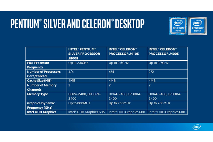 Introducing the New Intel Pentium Silver and Intel Celeron