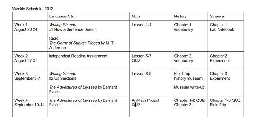 A beginner\u0027s guide to scheduling the homeschool - Simple Homeschool