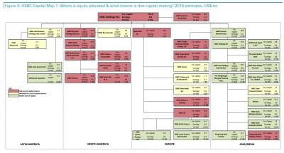 Invoice Financing Hsbc * Invoice Template Ideas