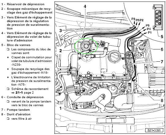 skoda schema moteur mecanisme de gaz