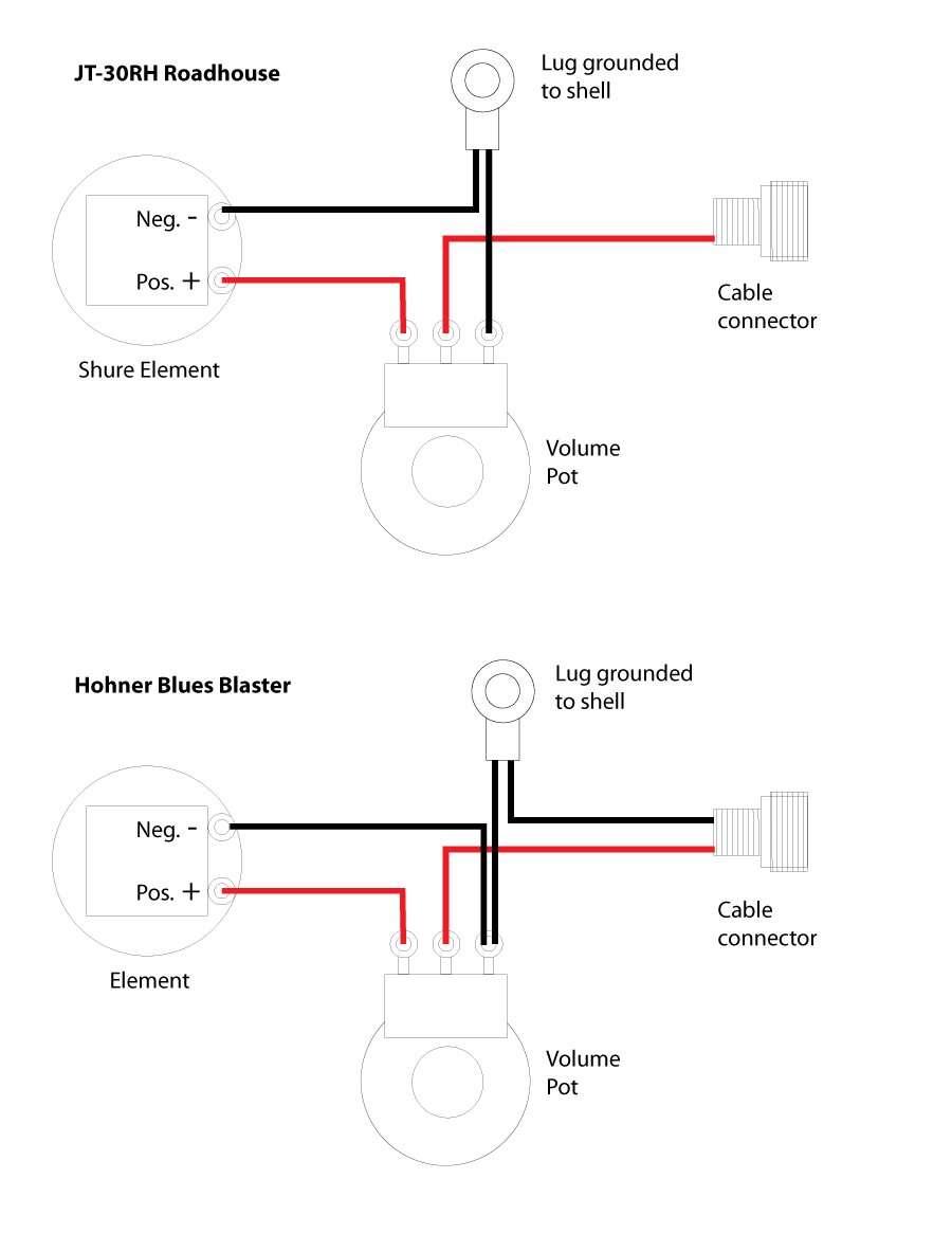 Phenomenal Sm57 Wiring Diagram Wiring Diagram Wiring Digital Resources Funiwoestevosnl