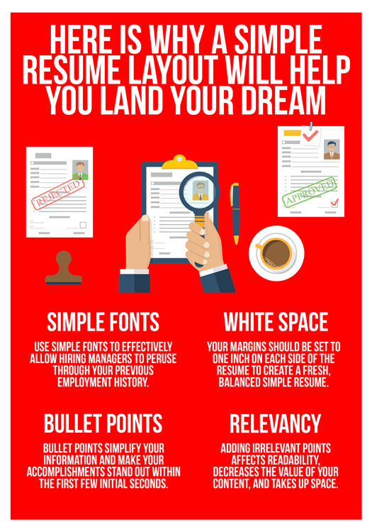 Simple Resumes The Layout That Will Land Your Dream Interview