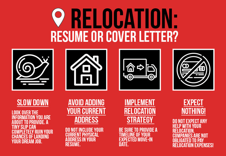 Career Advice - Simple Resume Cover Letter Relocation