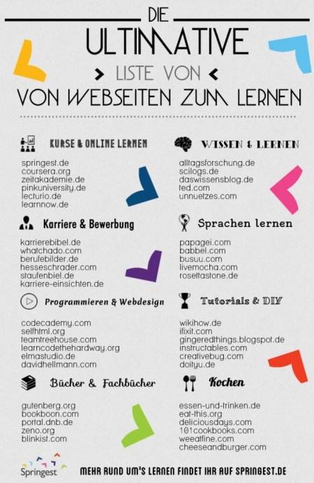 Studienabbruch_online-lernen-ultimative-liste