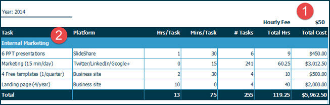 Your Marketing Task Budget Calculator - Simply stated business - marketing calculator template