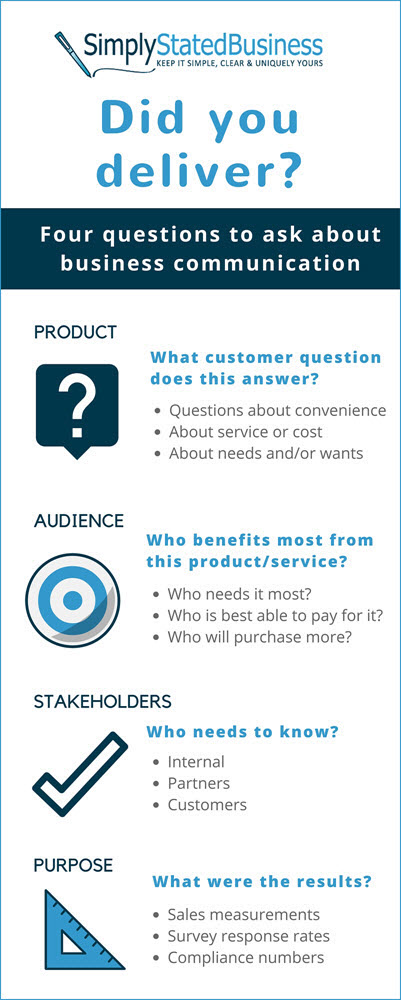 Business Communication Evaluation World\u0027s Simplest Template - product evaluation template