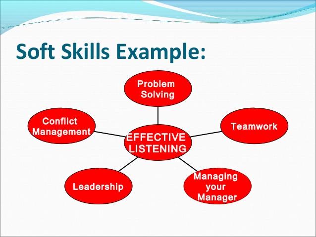 Soft Skills -Their importance \u2013 Simran Sandhu