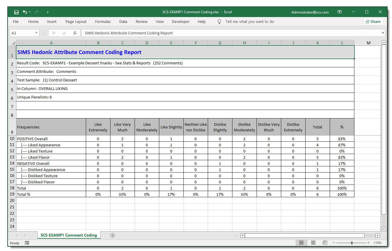 Comment Coding Reports - SIMS Sensory Evaluation Testing Software