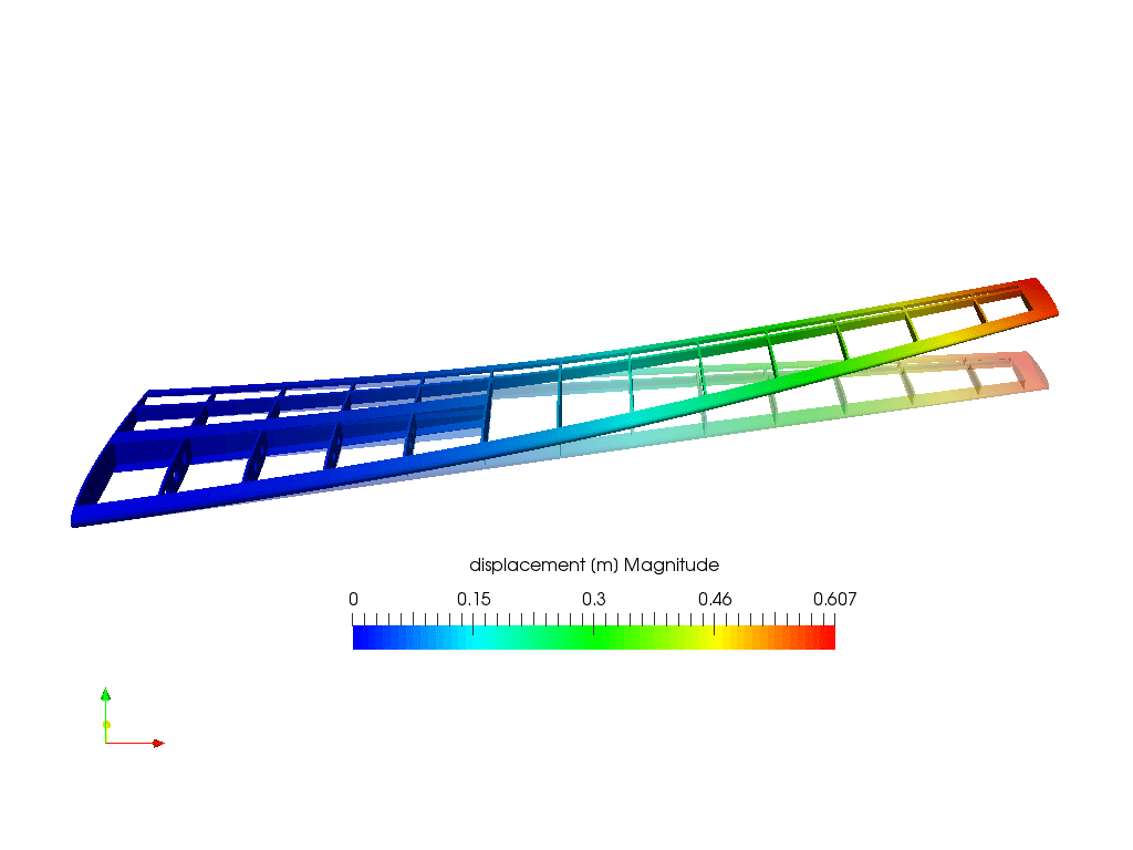 Aircraft Wing Fe Analysis Of An Aircraft Wing Solid Mechanics Fea