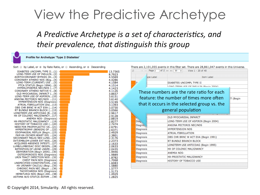 archetype research project Of five knowledge translation entity archetypes eivor oborn1  tured  collaborative research projects that have a number of designated.