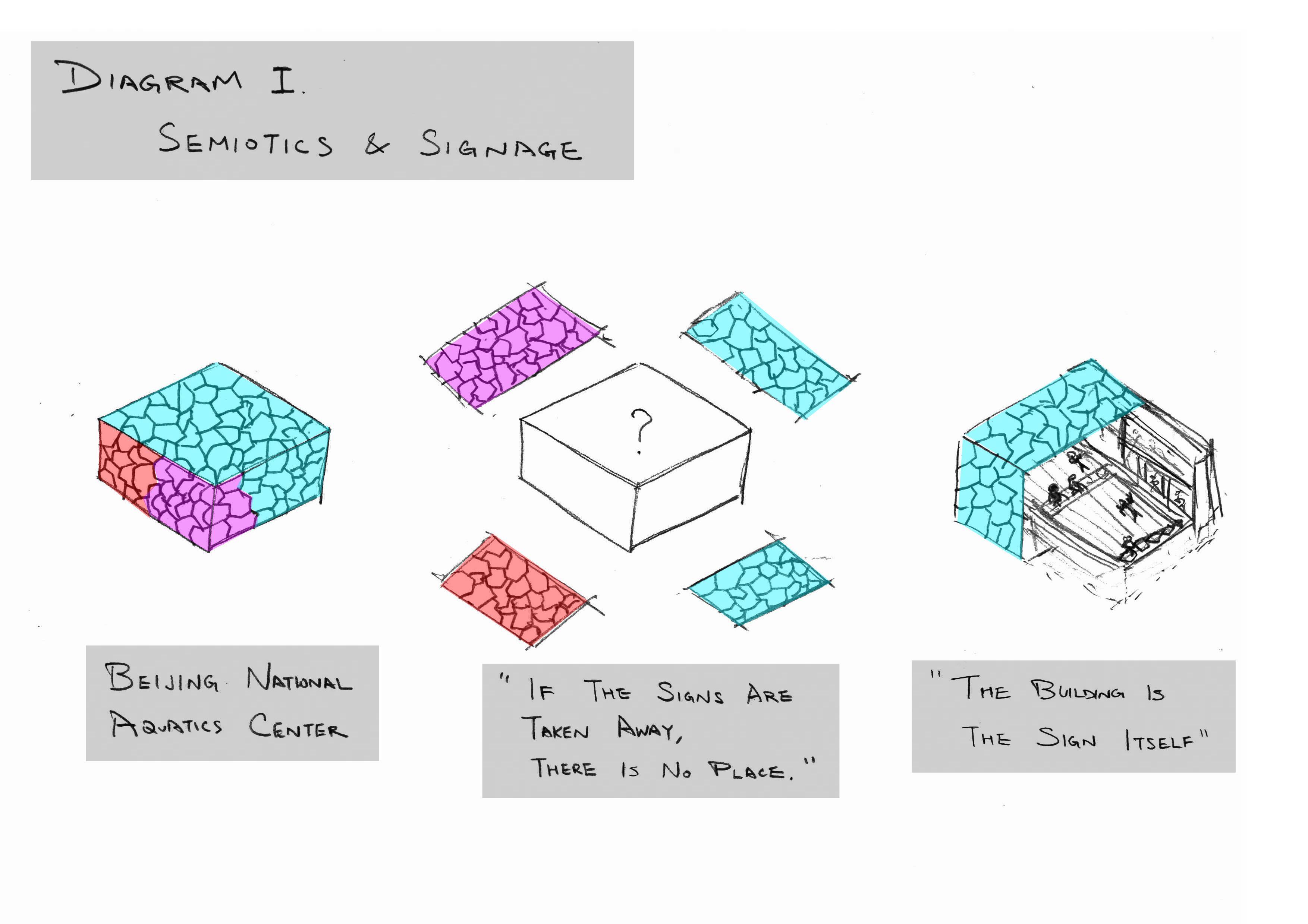 Block Diagram In Word Auto Electrical Wiring Kenworth K300 Fuse Box Assignment 3 Essay U00ab Sinclair Mak