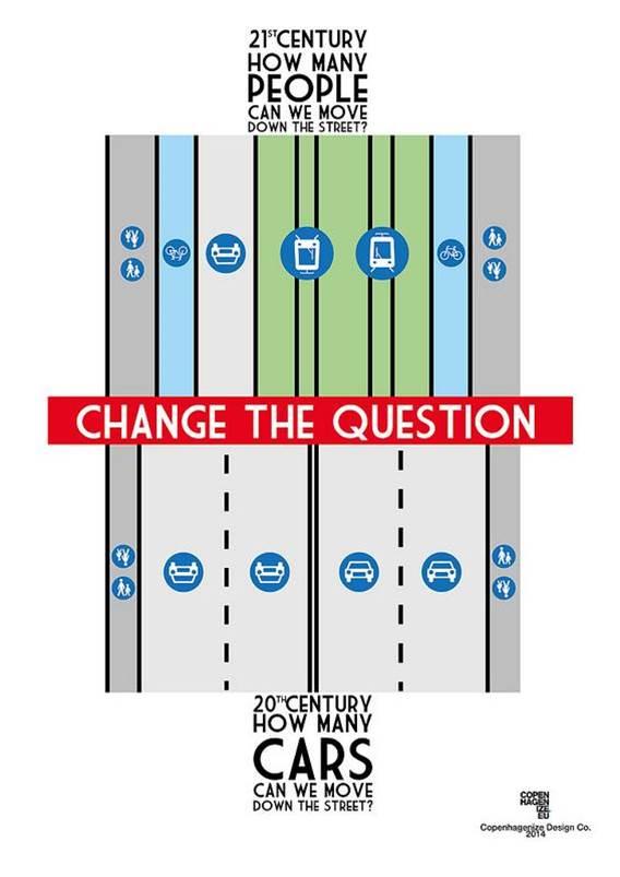 Pitanje za 21. stoljeće: koliko putnika možemo prevesti ovom ulicom?