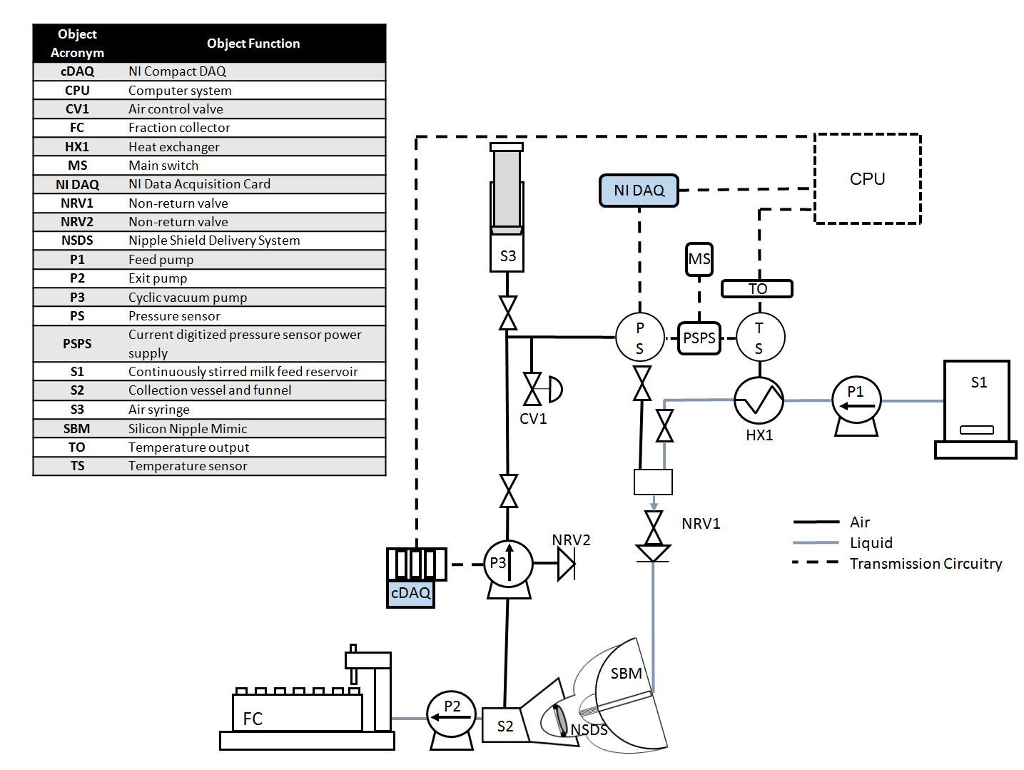 ford 6 0 sel egr system schematic