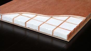 Sandwich Panels Non Warping Patented Honeycomb Panels