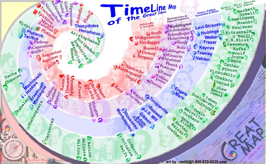 project timelines examples