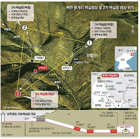 Previous DPRK nuclear tests. Via CRI