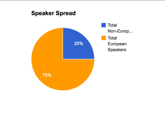 spread_speakers