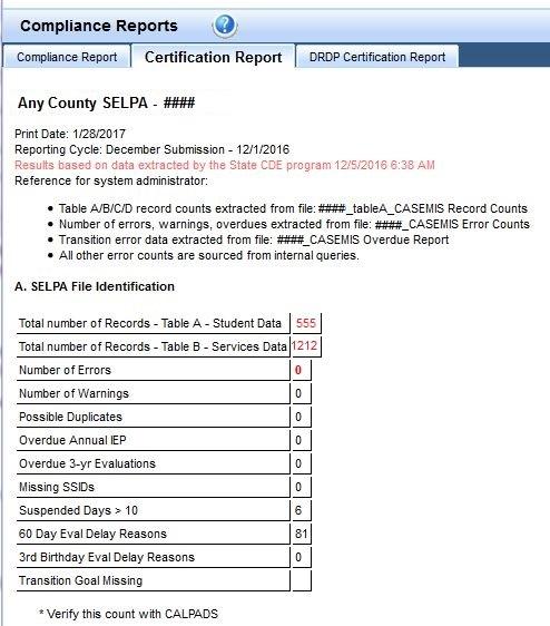 IEP System \u2013 SIRAS Systems