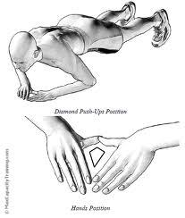 Diamond Pushup