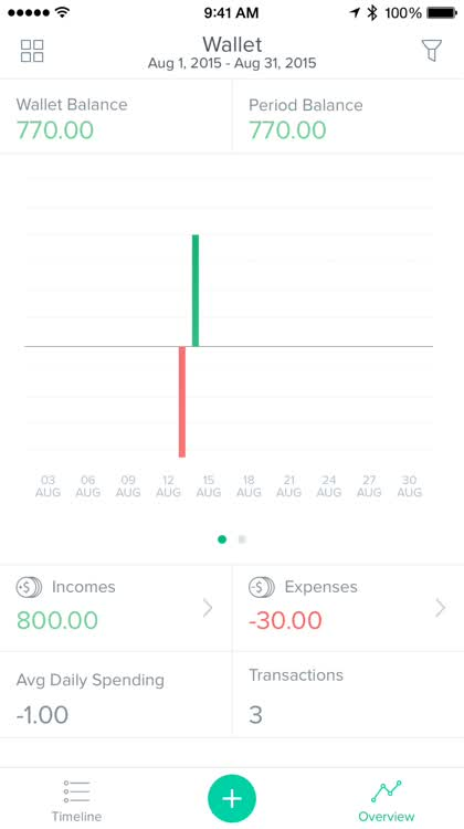 Spendee Budget  Money Tracker by Cleevio sro - budget trackers