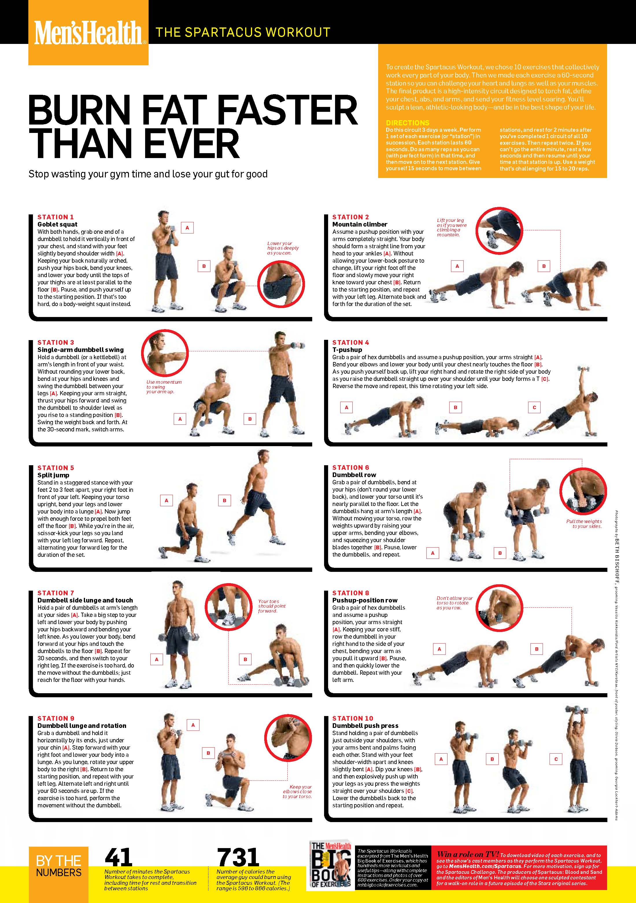 Gym Workout Chart For Chest For Men Sweet Free Downloadable Fitness Plans Seth Bluman Fitness