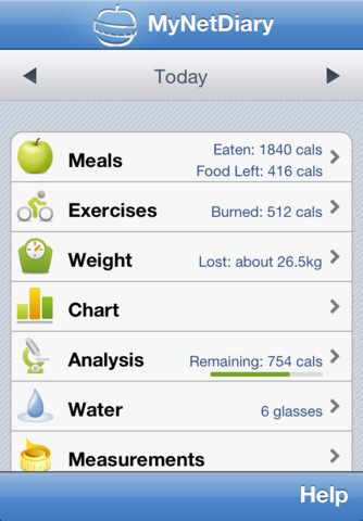 iDiet iOS Calorie Counters Compared Macgasm