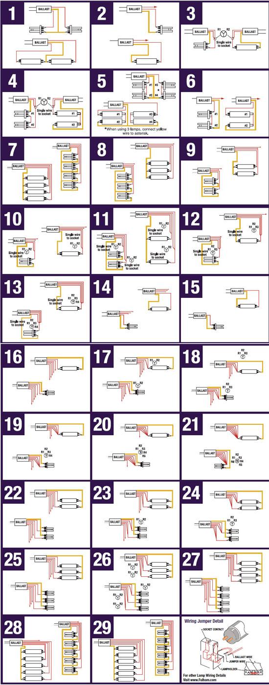 T8 Ballast Wiring Diagram technical wiring diagram