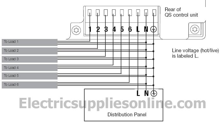 Lutron Shade Wiring - 68nuerasolar \u2022