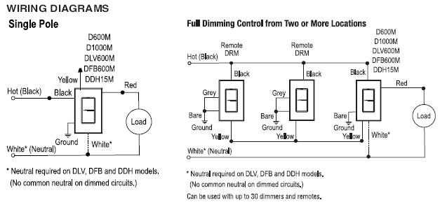 Wiring Legrand Switch car block wiring diagram