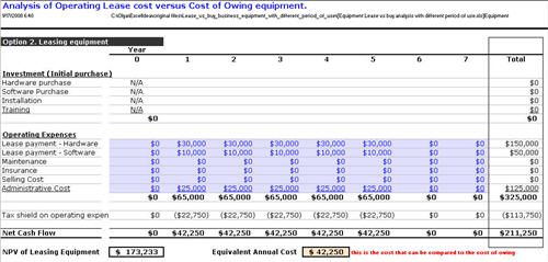 buy vs lease calculator excel