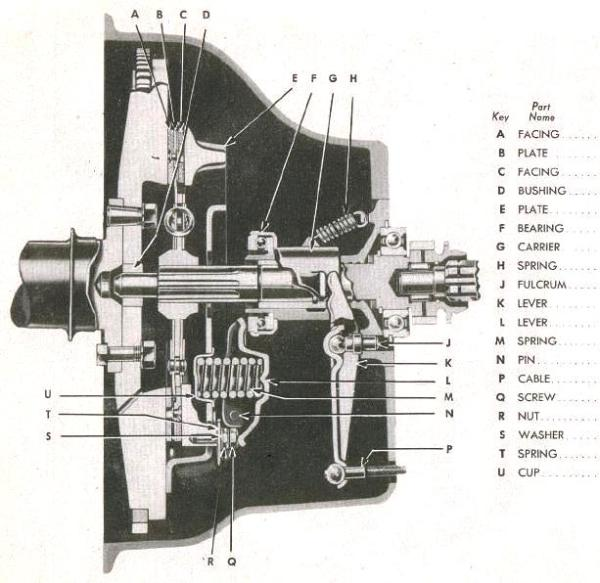 willys mb engine diagram