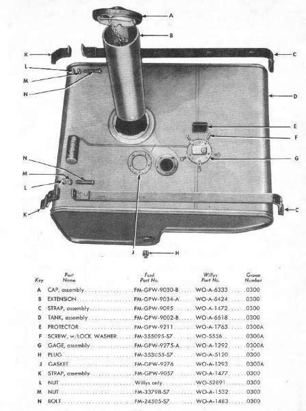 1950 Willys Jeepster Wiring Diagram Wiring Diagram Library