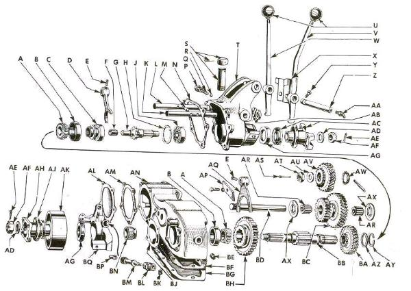 Willys Jeep Parts Diagrams  Illustrations from Midwest Jeep Willys