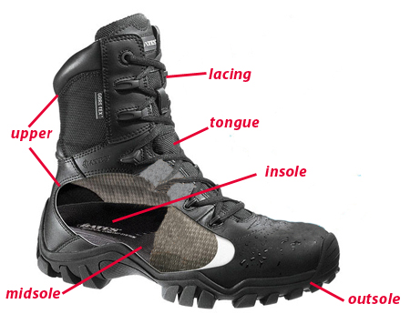 What Are The Parts Of A Military Boot