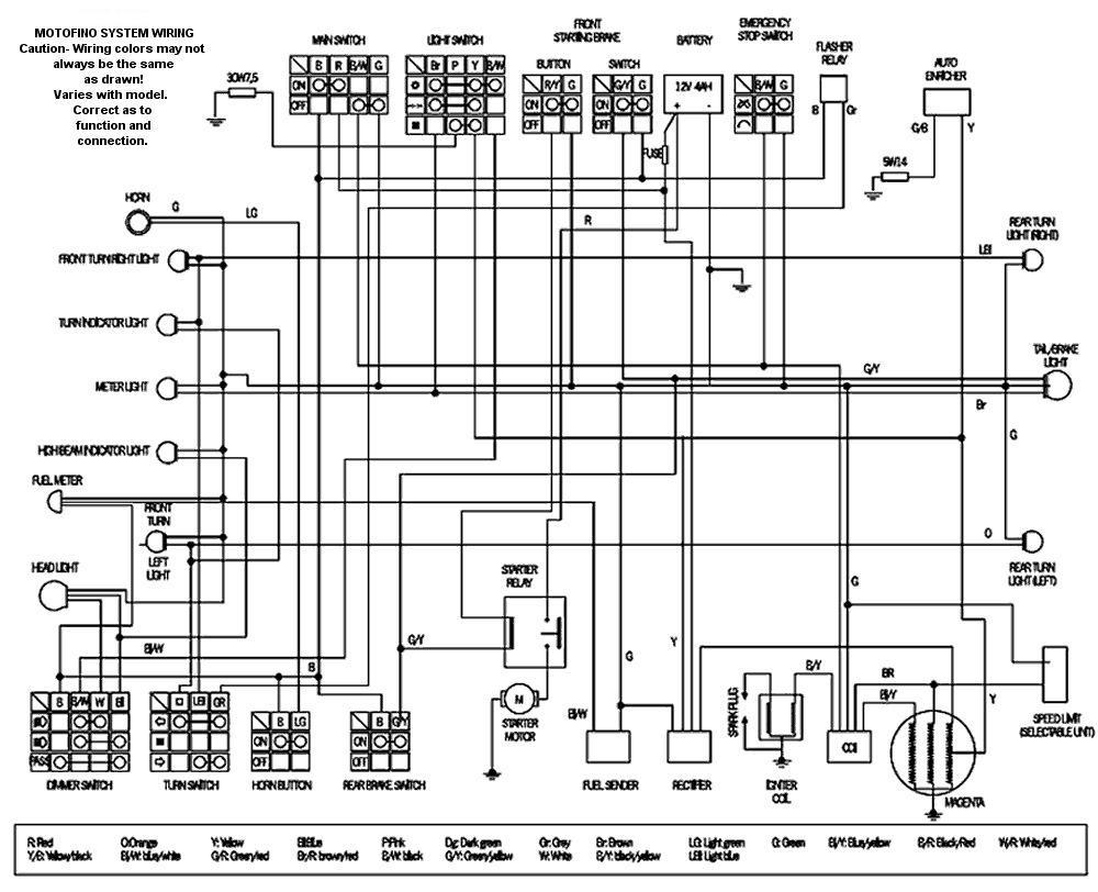 roketa 250 scooter wiring diagram