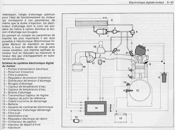 bmw e24 Schema moteur