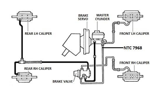 1992 range rover wiring diagram