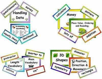 Maths Vocabulary Cards BUMPER Pack - vocab cards