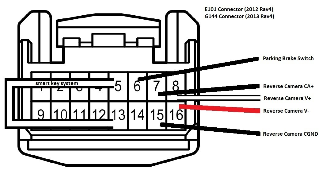 Sophisticated Toyota Tundra Backup Camera Wiring Diagram Gallery