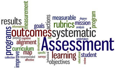 Performance Assessment Rubrics
