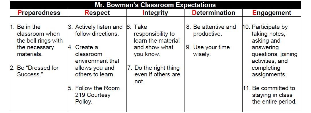 PRIDE Expectations and PBIS - Mr Bowman - Harrison High School