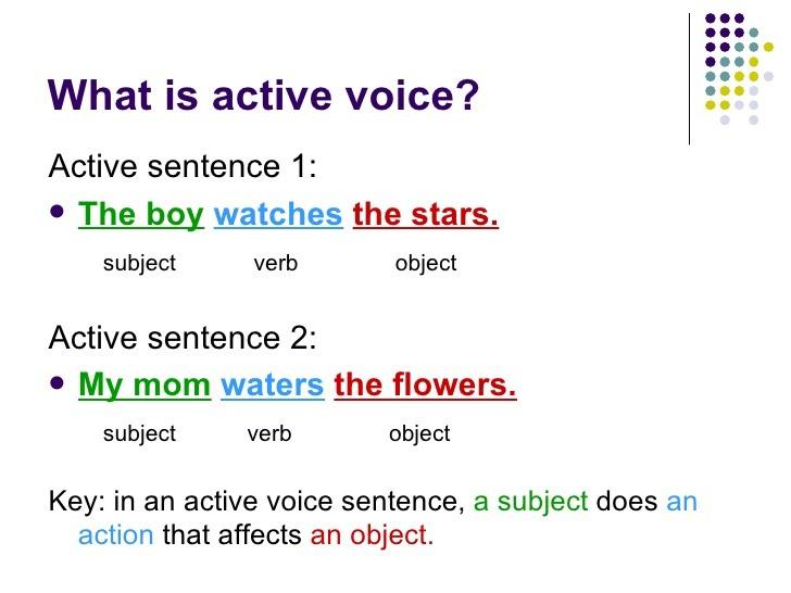 Passive Voice Ingles
