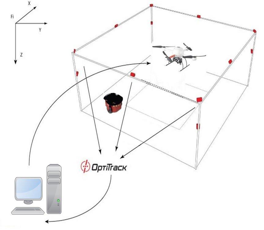 satellite gps wiring diagram