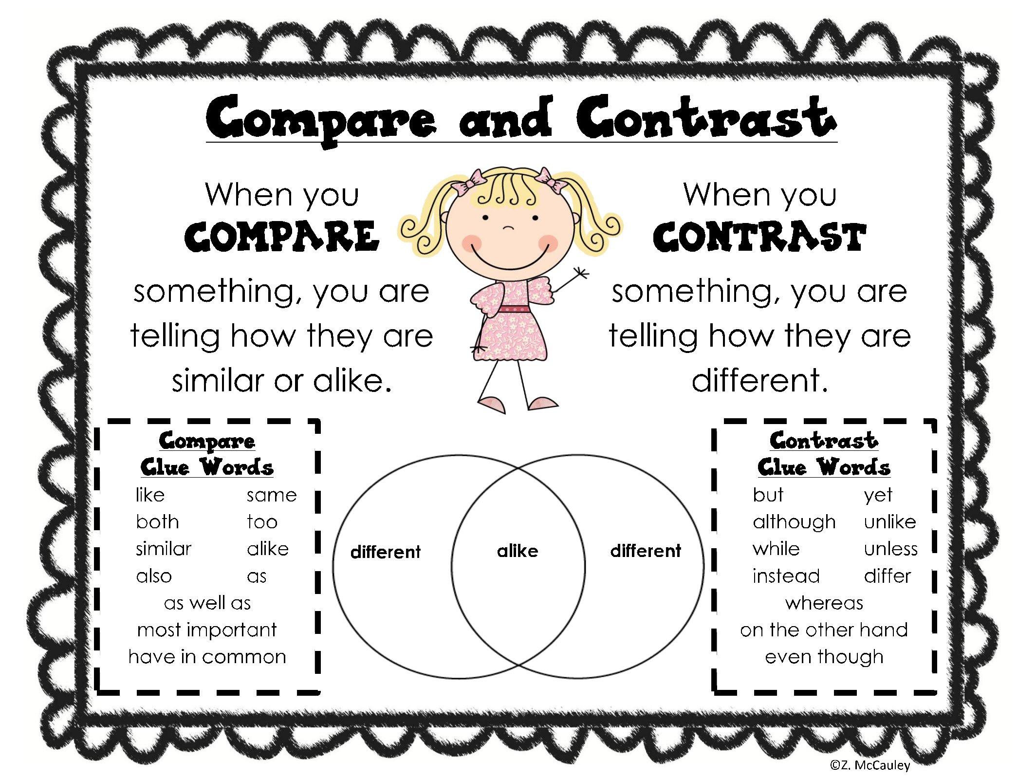 venn diagram powerpoint for kids