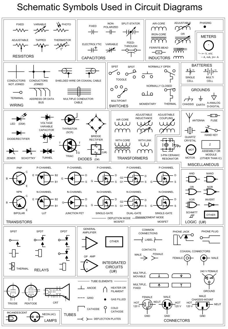 symbols are connected on schematics to create a model of a circuit