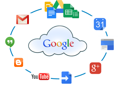 Create Shared Calendar In Google Add Someone Elses Google Calendar Google Support It Services Google Apps Learning Resources