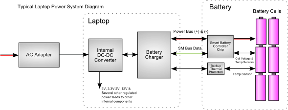 hp laptop wiring diagram