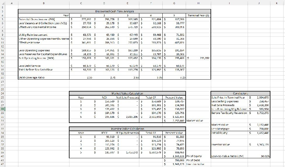 Discounted Cash Flow Analysis - Bardia Jahangiri MLPDfolio