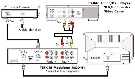 dish hopper wiring diagram rf modulator