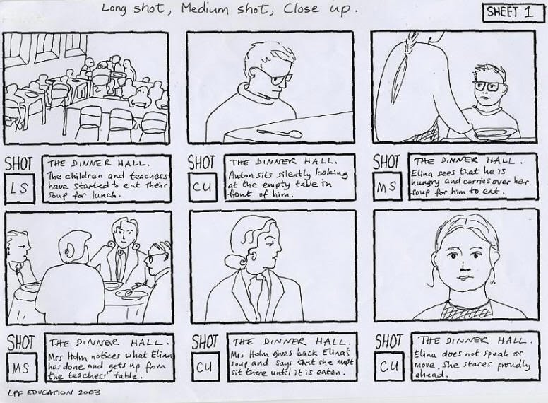 Storyboard Examples - Information Technology - A Digital Focus - what is storyboard